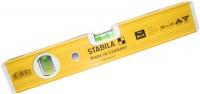 Уровень / правило Stabila 16047
