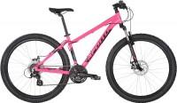 Велосипед Apollo Aspire 20 WS 2017