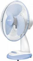 Вентилятор MPM MWP-14