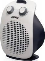 Тепловентилятор Zanussi ZFH/S-202