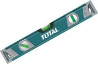 Уровень / правило Total TMT2306