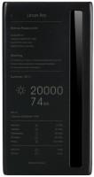 Powerbank аккумулятор Remax Linon Pro 20000