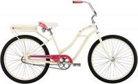 Велосипед Felt Jetty Womens