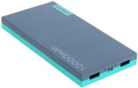 Powerbank аккумулятор USAMS US-CD01