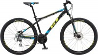 Велосипед GT Bicycles Aggressor Expert 2018