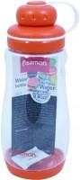 Бутылочки (поилки) Fissman 6842