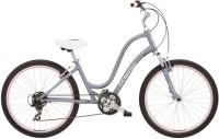 Велосипед Electra Townie Original 21D Ladies 2011