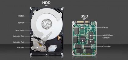 Твердые, но не жесткие: 5 лучших SSD накопителей (конец 2018 – начало 2019)