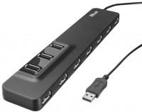 Картридер/USB-хаб Trust Oila 10