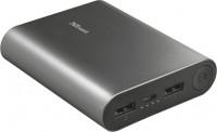 Powerbank аккумулятор Trust Luco Metal Power Bank 10000