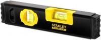 Уровень / правило Stanley FatMax FMHT42884-1