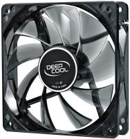 Фото - Система охлаждения Deepcool WIND BLADE 120