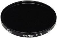 Фото - Светофильтр Hoya Infrared R72 58mm