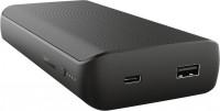 Powerbank аккумулятор Trust Laro 65W USB-C 20000