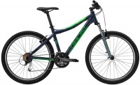 Велосипед GHOST Miss 1800 2013