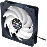 Система охлаждения TITAN TFD-14025H12ZP/KU(RB)