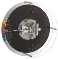 Фото - Термометр / барометр TFA 202049