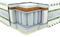 Матрас Neolux Magnat 3D Ultra-Kokos